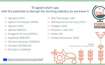 15 agtech start-ups with the potential to disrupt the farming industry as we know it