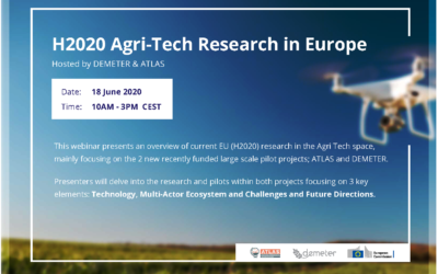 H2020 Agri-Tech Research in Europe Webinar